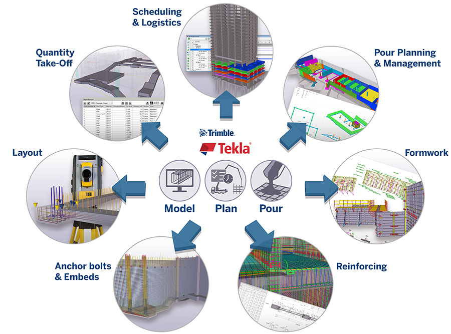 Phần mềm Tekla Structures Concrete