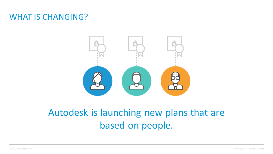 Chương trình chuyển đổi Named user Autodesk