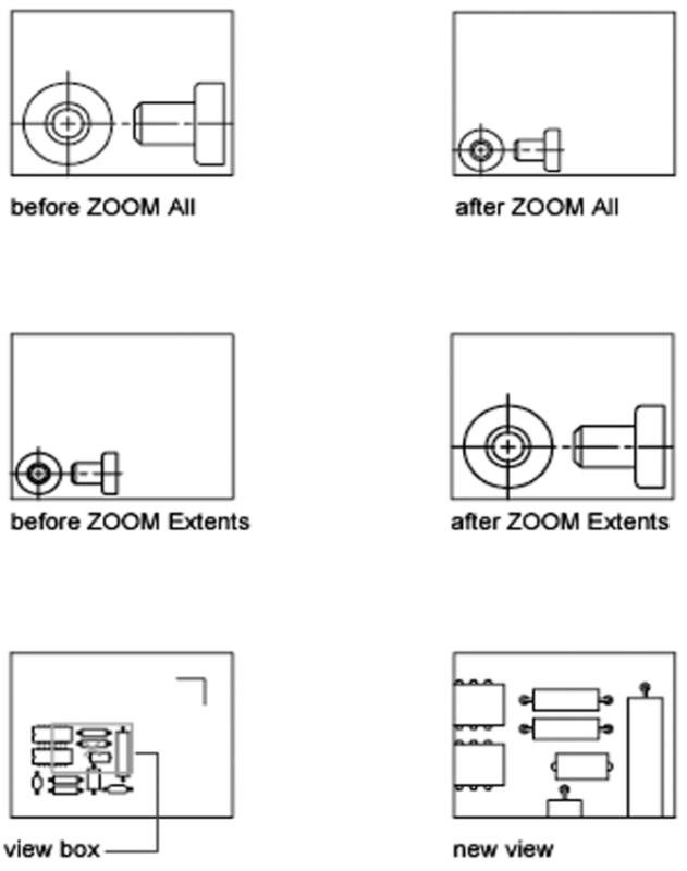 Lệnh Zoom trong AutoCAD