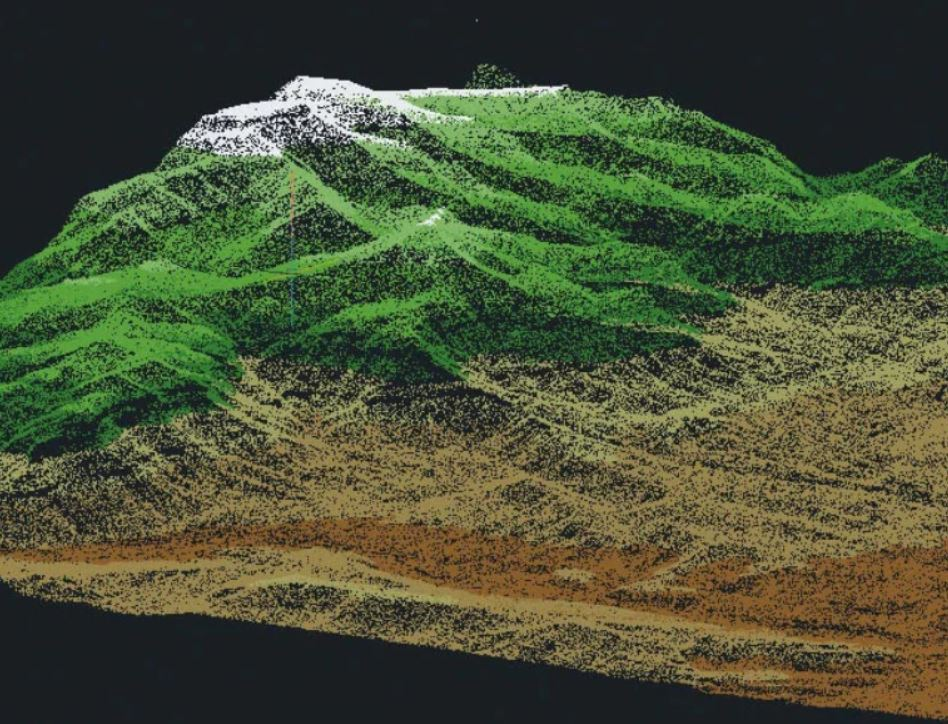 Map 3D Toolset